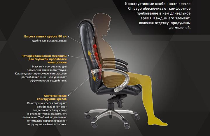 Массажное кресло US MEDICA Chicago купить в Интернет-магазине Relaxa