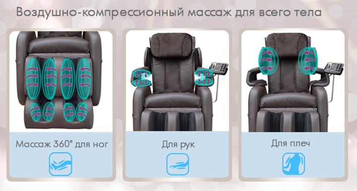 Массажное кресло EGO Tron EG8805 купить в Интернет-магазине Relaxa