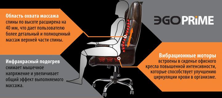 офисное массажное кресло EGO PRIME EG1003 купить в Интернет-магазине megamassager.ru