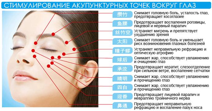 Массаж глаз от головокружения