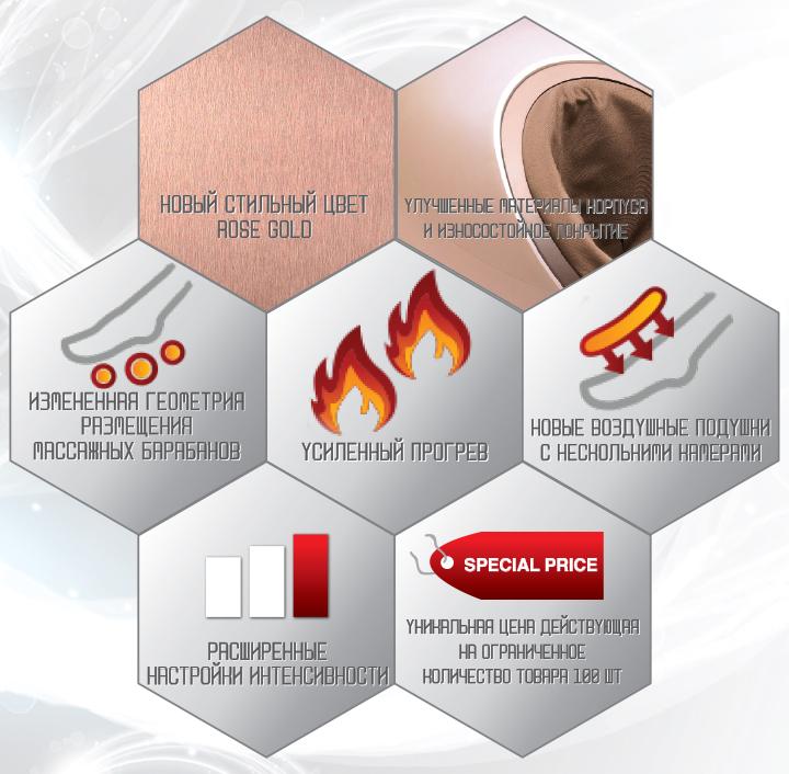 Купить массажер ног OTO ADORE FOOT WARM AFW-90 в Интернет-магазине Relaxa